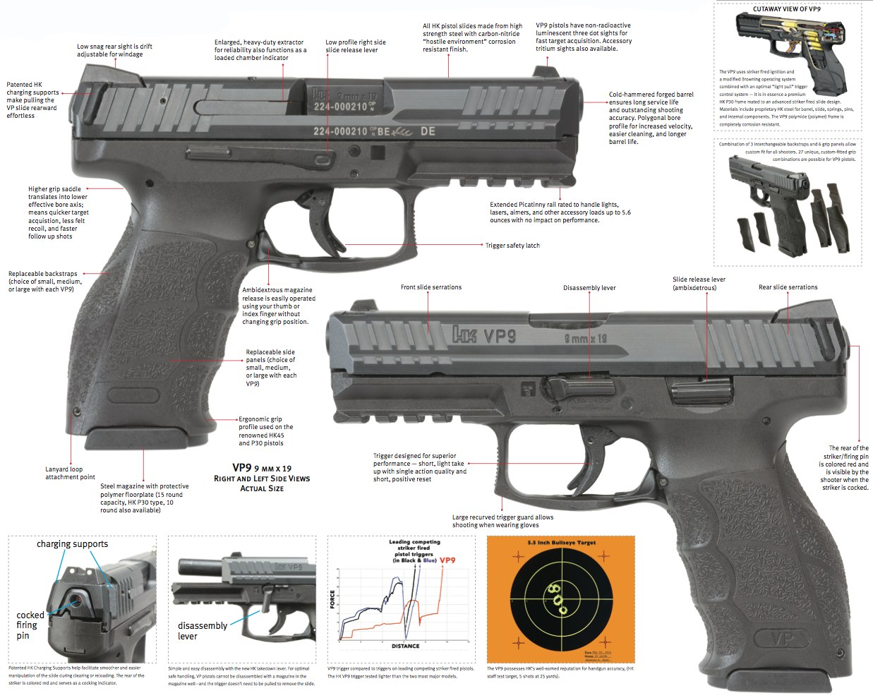 VP9-Product-Sheet
